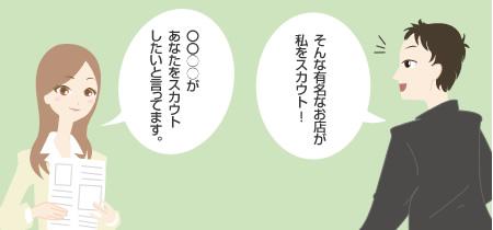 時任三郎の娘cana(かな)が歌手デビュー!はぴまり挿入歌を担当!のサムネイル画像