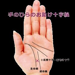 手相の簡単な見方&基本の見方まとめ!右手・左手別【図解あり】のサムネイル画像