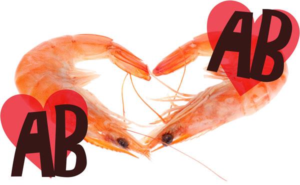 血液型と性格の特徴まとめ!相性や関係について判断してみる!のサムネイル画像