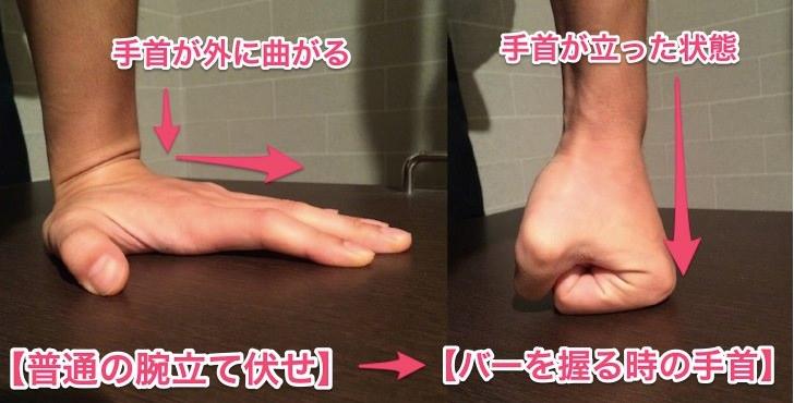プッシュアップバーの使い方と効果!腹筋・背筋・上腕三頭筋を鍛える使い方のサムネイル画像